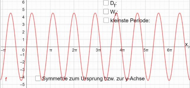 Einfluss der Parameter a und b auf Eigenschaften der Sinusfunktion (Ma 10)