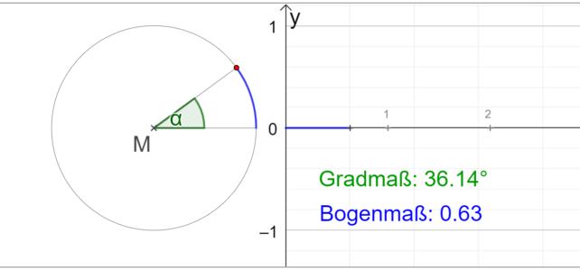 Ü Umwandlung vom Gradmaß ins Bogenmaß und umgekehrt (Ma 10)