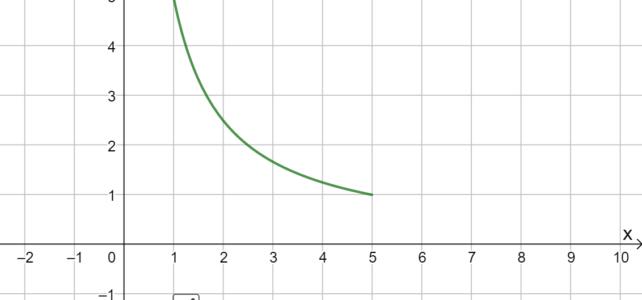 Proportionalität erkennen (Ma 7)