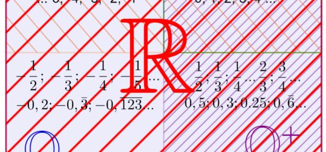 Zahlenbereiche (Ma 9)