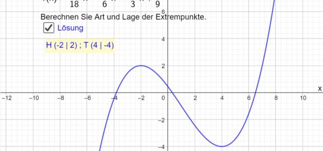 Ü Extrempunkte berechnen (Ma 11)